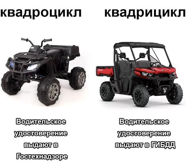 Кто выдает права на квадроцикл