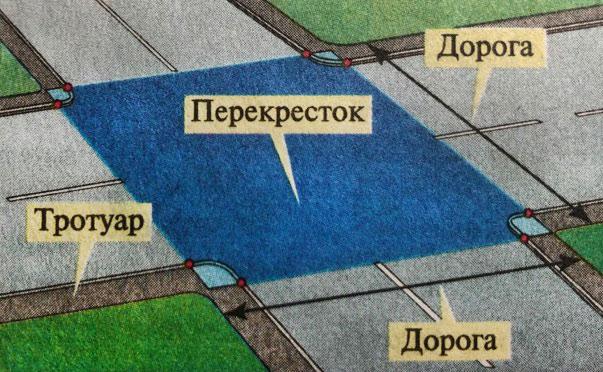 Знак что могут находится пешеходы при отсутствии тротуара