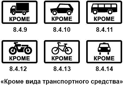 Штраф за знак остановка запрещена в москве